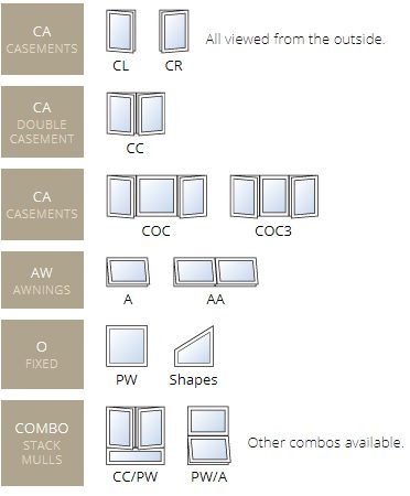 casement window types